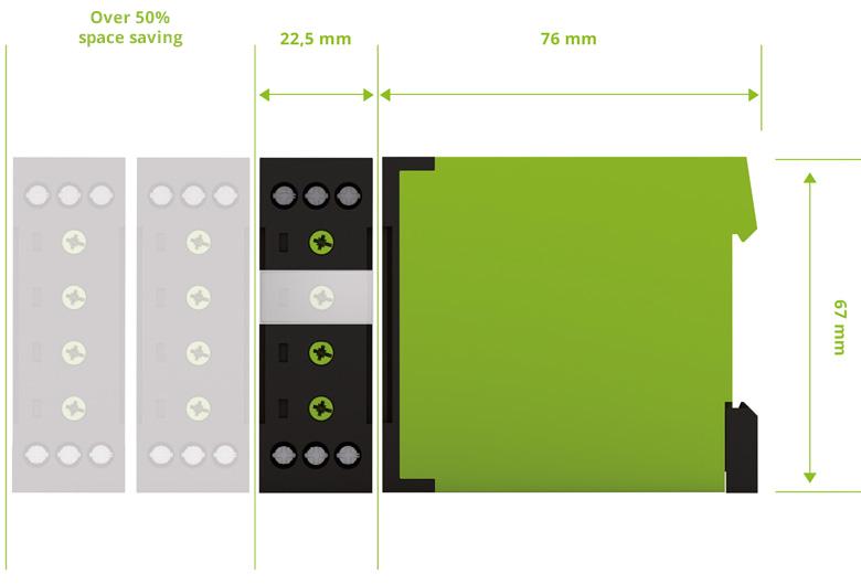 Tele VEO das kompakte Indutrie Zeit und Überwachsungsrelais.