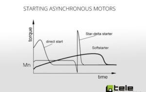 softstarter-funktionsdiagramm